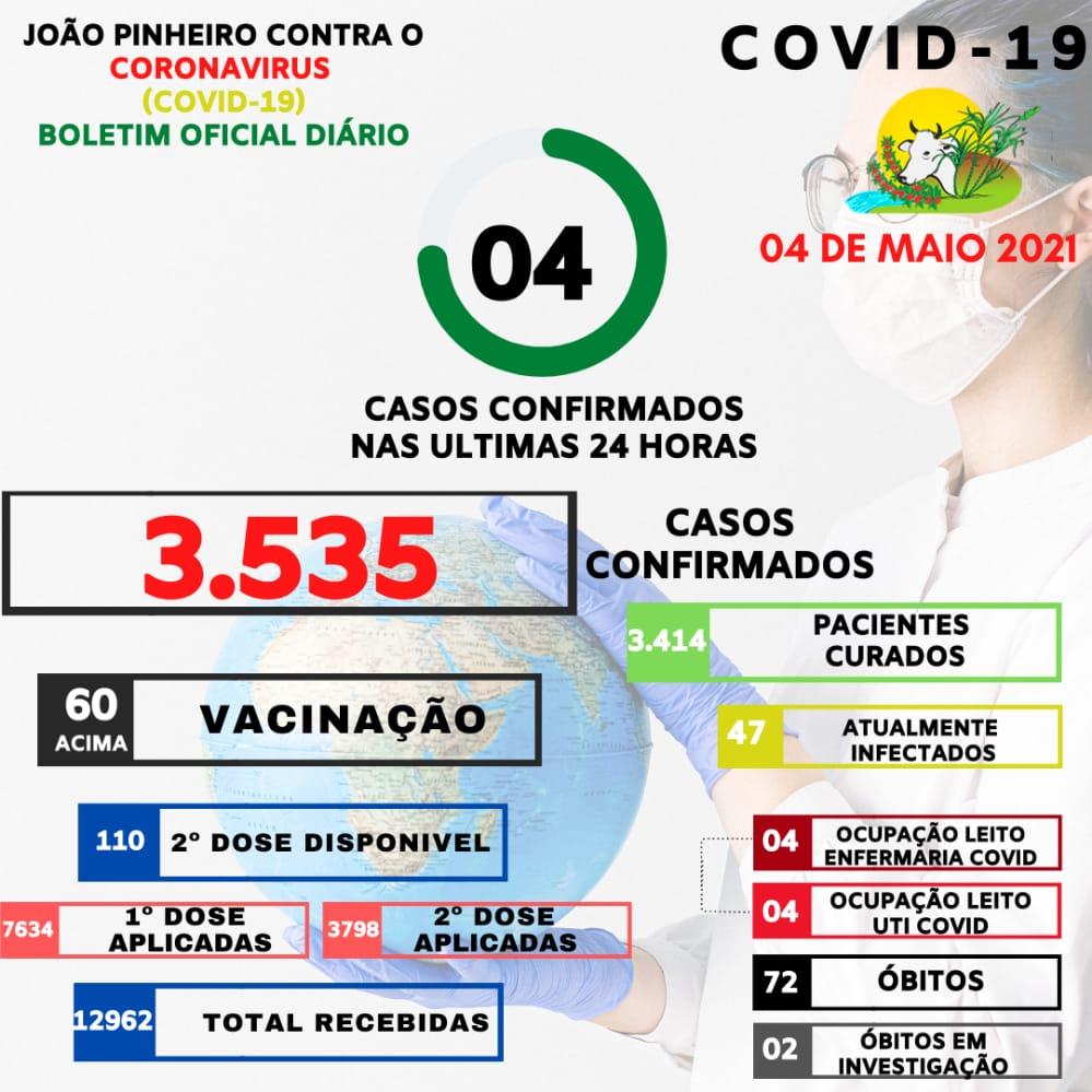 Boletim Epidemiológico Covid-19 emitido em 05 de maio
