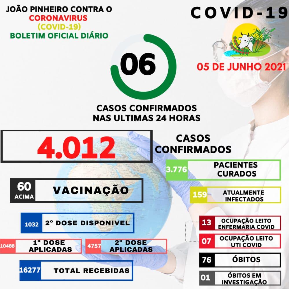 Boletim Epidemiológico Covid-19 emitido em 05 de junho